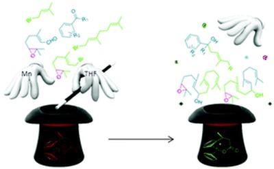 chapeus de mágica em reação química