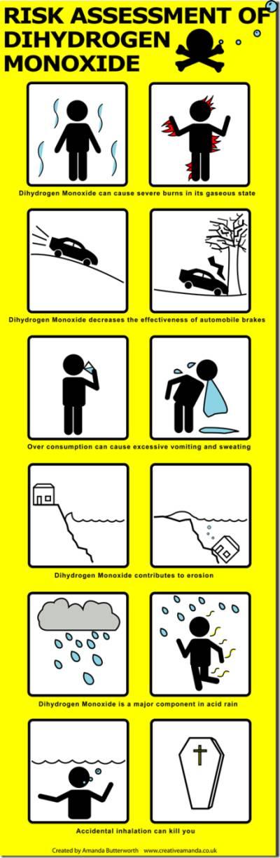 químicos sabem que é água