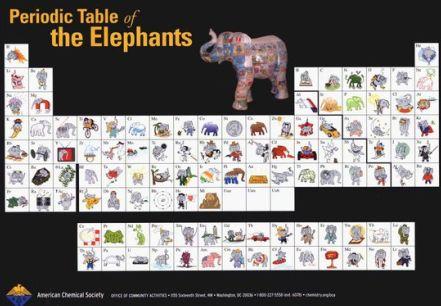 dois elefantes incomodam muito mais