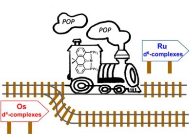 cartum de um trem em trilhos